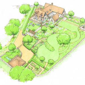 Garden Design Overview
